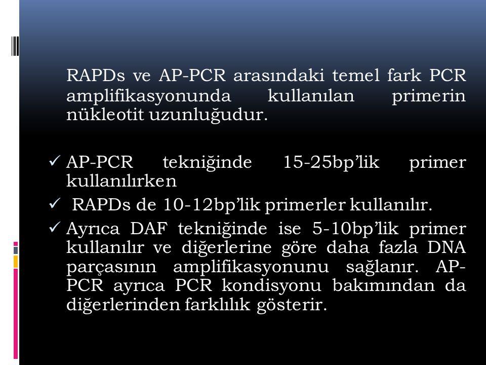 RAPDs ve AP-PCR arasındaki temel fark PCR amplifikasyonunda kullanılan primerin nükleotit uzunluğudur. AP-PCR tekniğinde 15-25bp'lik primer kullanılır