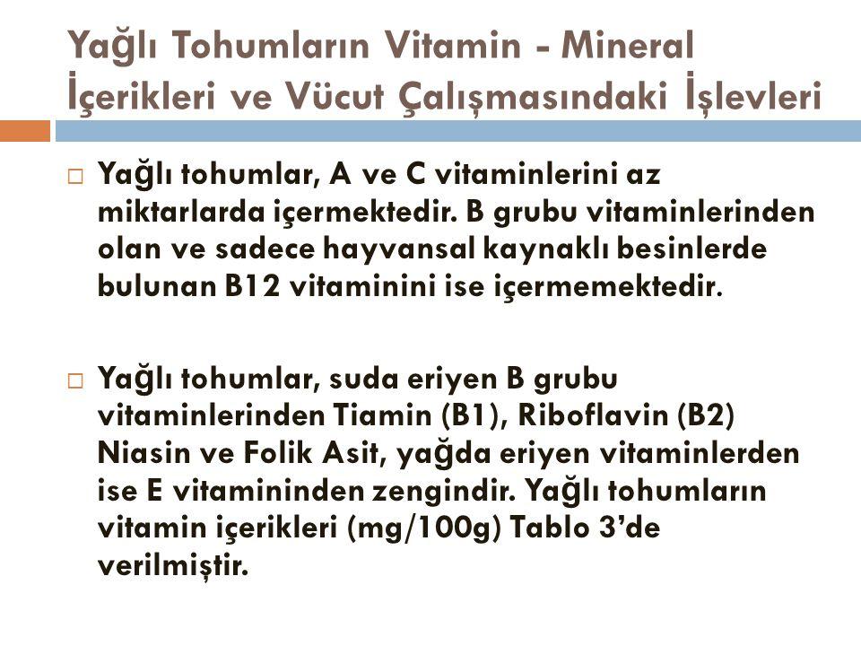 Ya ğ lı Tohumların Vitamin - Mineral İ çerikleri ve Vücut Çalışmasındaki İ şlevleri  Ya ğ lı tohumlar, A ve C vitaminlerini az miktarlarda içermektedir.