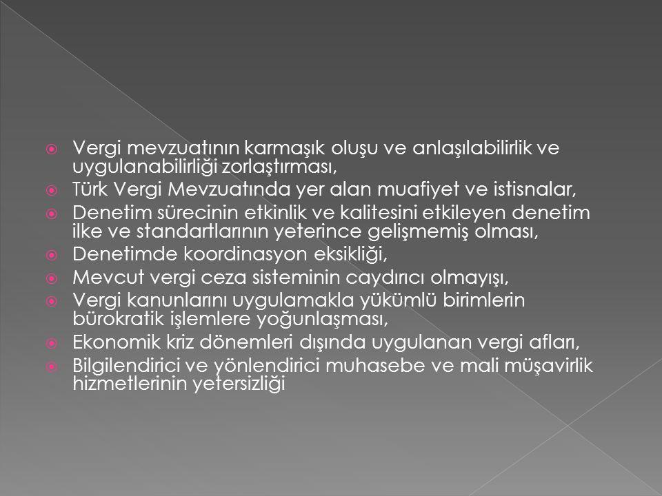  Vergi mevzuatının karmaşık oluşu ve anlaşılabilirlik ve uygulanabilirliği zorlaştırması,  Türk Vergi Mevzuatında yer alan muafiyet ve istisnalar, 