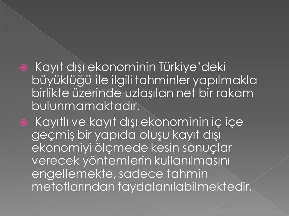  Kayıt dışı ekonominin Türkiye'deki büyüklüğü ile ilgili tahminler yapılmakla birlikte üzerinde uzlaşılan net bir rakam bulunmamaktadır.  Kayıtlı ve