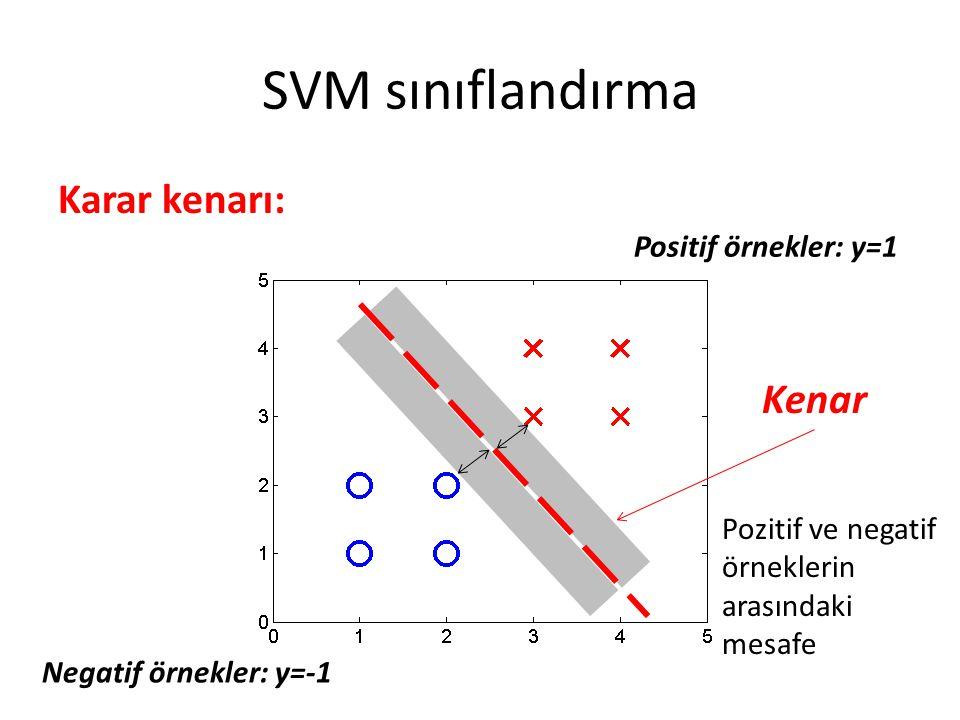 SVM sınıflandırma Karar kenarı: Positif örnekler: y=1 Negatif örnekler: y=-1 Kenar Pozitif ve negatif örneklerin arasındaki mesafe