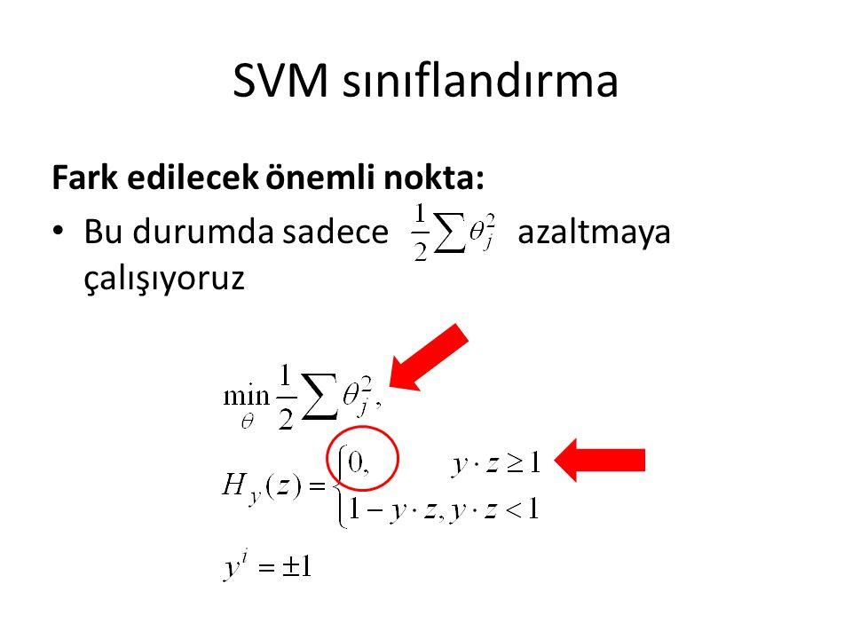 SVM sınıflandırma Fark edilecek önemli nokta: Bu durumda sadece azaltmaya çalışıyoruz