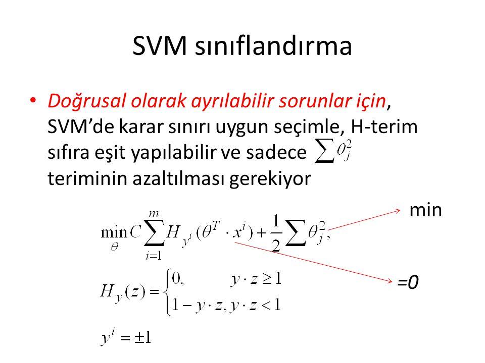 SVM sınıflandırma Doğrusal olarak ayrılabilir sorunlar için, SVM'de karar sınırı uygun seçimle, H-terim sıfıra eşit yapılabilir ve sadece teriminin az