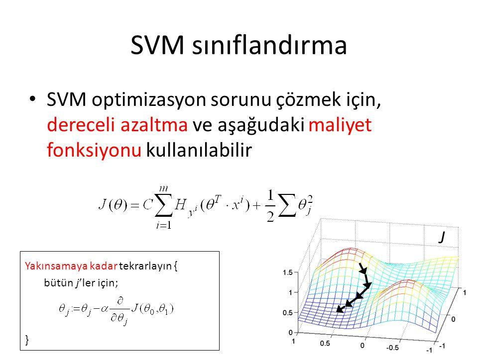 SVM sınıflandırma SVM optimizasyon sorunu çözmek için, dereceli azaltma ve aşağudaki maliyet fonksiyonu kullanılabilir Yakınsamaya kadar tekrarlayın {
