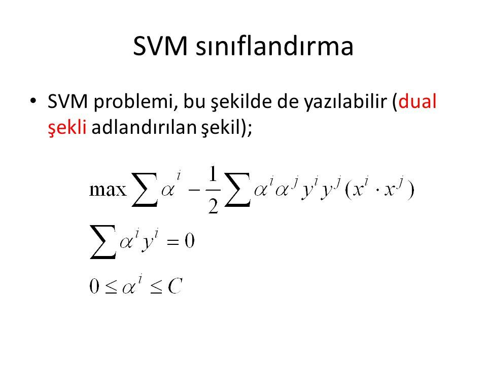 SVM sınıflandırma SVM problemi, bu şekilde de yazılabilir (dual şekli adlandırılan şekil);