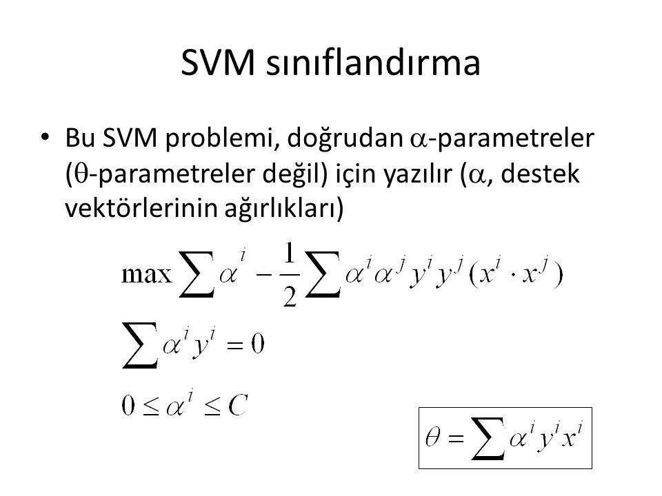 SVM sınıflandırma Bu SVM problemi, doğrudan  -parametreler (  -parametreler değil) için yazılır ( , destek vektörlerinin ağırlıkları)