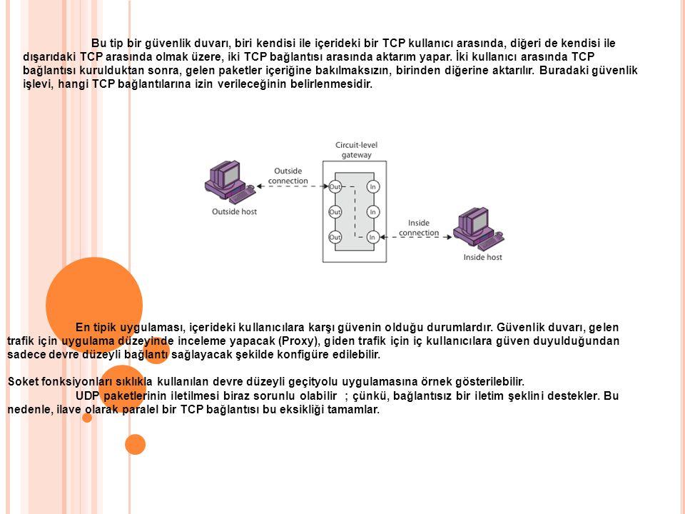 Bu tip bir güvenlik duvarı, biri kendisi ile içerideki bir TCP kullanıcı arasında, diğeri de kendisi ile dışarıdaki TCP arasında olmak üzere, iki TCP