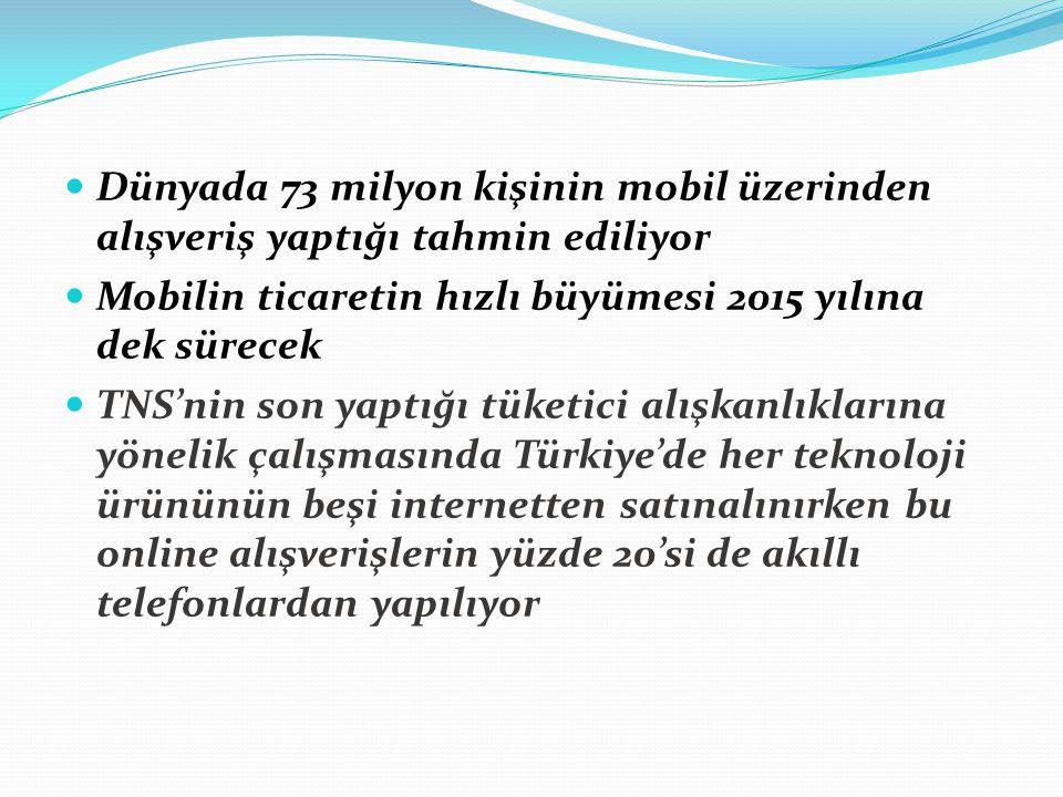 Mobil Ticaret'e Dair İlginç İstatistikler Türkiye'de ki mobil internet trafiği BKM verilerine göre 2011 yılında %359 artış gösterdi.