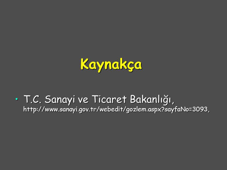 Kaynakça T.C. Sanayi ve Ticaret Bakanlığı, http://www.sanayi.gov.tr/webedit/gozlem.aspx?sayfaNo=3093,T.C. Sanayi ve Ticaret Bakanlığı, http://www.sana