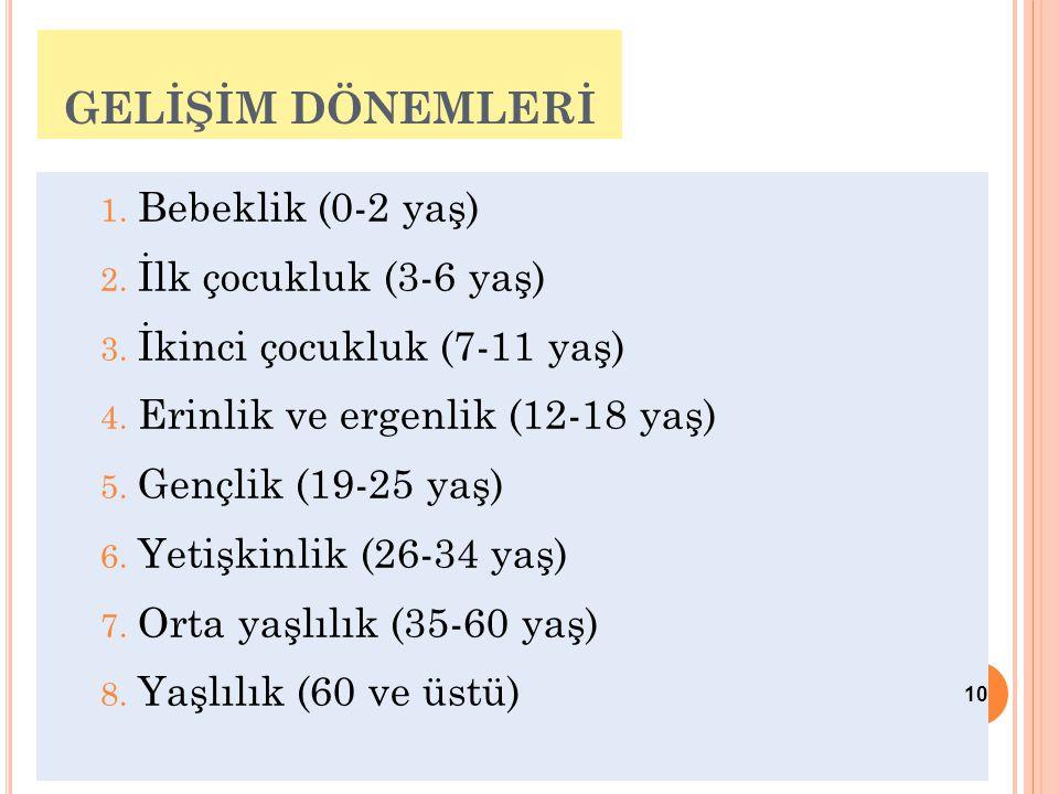 1. Bebeklik (0-2 yaş) 2. İlk çocukluk (3-6 yaş) 3. İkinci çocukluk (7-11 yaş) 4. Erinlik ve ergenlik (12-18 yaş) 5. Gençlik (19-25 yaş) 6. Yetişkinlik
