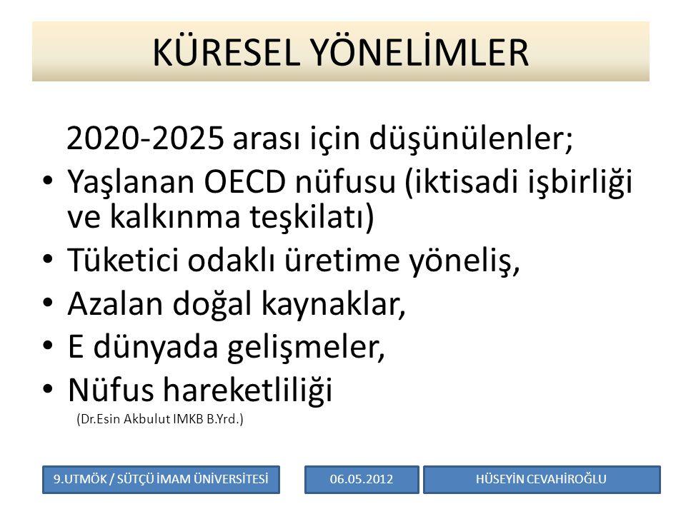 KÜRESEL YÖNELİMLER 2020-2025 arası için düşünülenler; Yaşlanan OECD nüfusu (iktisadi işbirliği ve kalkınma teşkilatı) Tüketici odaklı üretime yöneliş, Azalan doğal kaynaklar, E dünyada gelişmeler, Nüfus hareketliliği (Dr.Esin Akbulut IMKB B.Yrd.) HÜSEYİN CEVAHİROĞLU06.05.20129.UTMÖK / SÜTÇÜ İMAM ÜNİVERSİTESİ