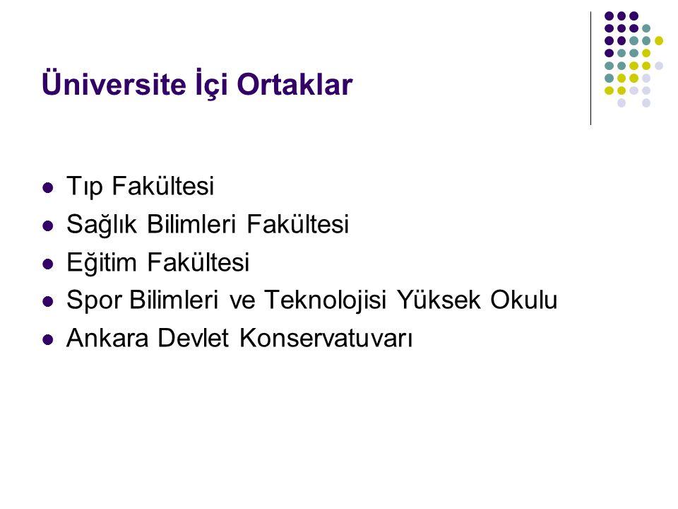 Üniversite İçi Ortaklar Tıp Fakültesi Sağlık Bilimleri Fakültesi Eğitim Fakültesi Spor Bilimleri ve Teknolojisi Yüksek Okulu Ankara Devlet Konservatuv