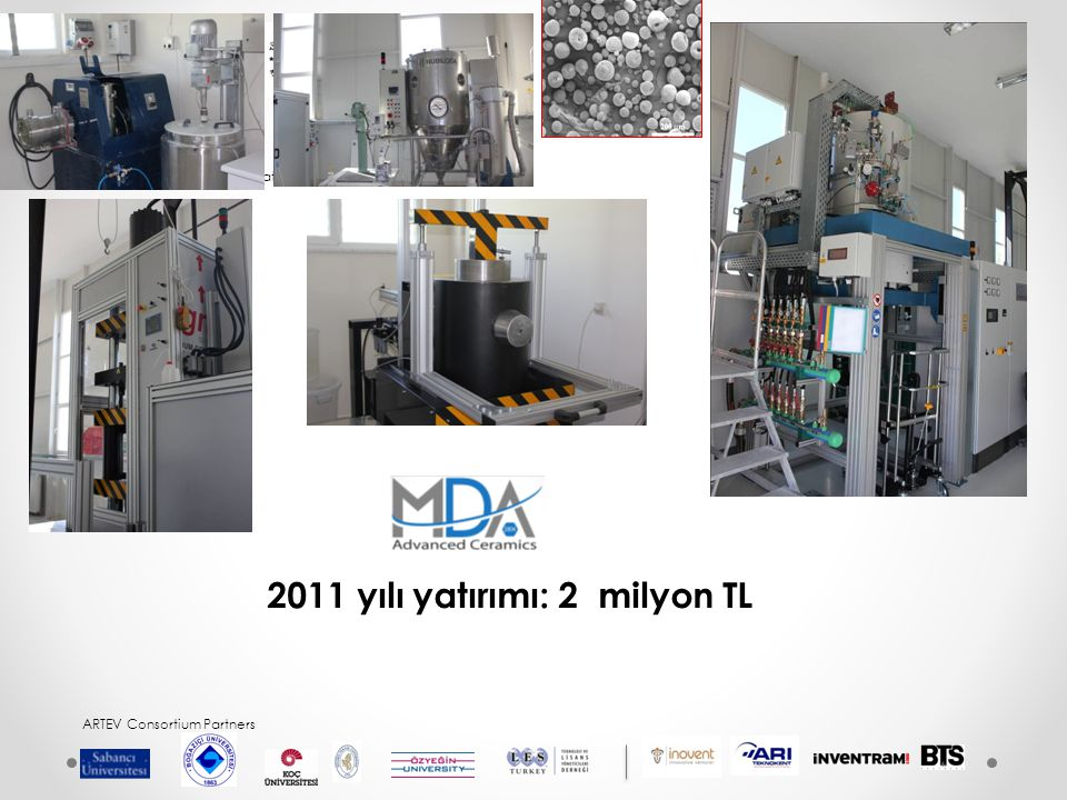 ARTEV Management Platform 'Intellectual Asset Management at Enterprises ARTEV Consortium Partners 2011 yılı yatırımı: 2 milyon TL