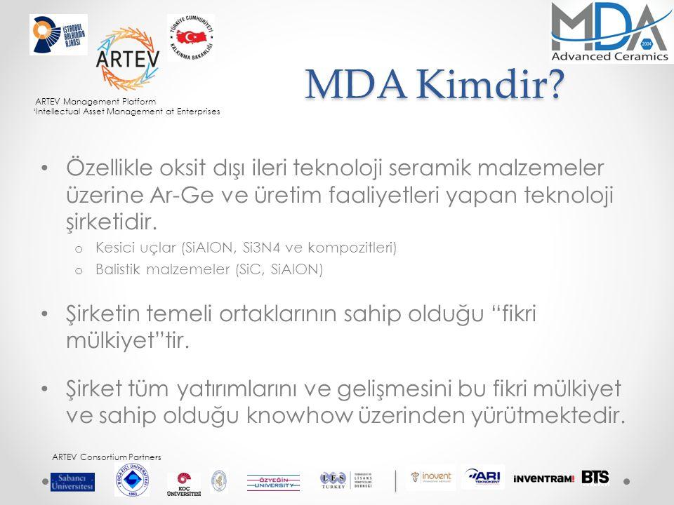 ARTEV Management Platform 'Intellectual Asset Management at Enterprises ARTEV Consortium Partners Kesici uçlar MDA was founded in 2004 by 4 academic staff of Anadolu Univ.