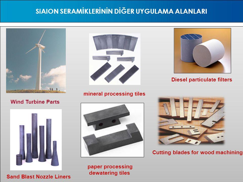 ARTEV Management Platform 'Intellectual Asset Management at Enterprises ARTEV Consortium Partners MDA'nın öncü olduğu, entelektüel varlıklarıyla yaşayan diğer ETGB şirketleri Nanotech (Sensörler) Bortek (Nano BN esaslı katı yağlayıcılar) Entekno (Fonksiyonel nano tozlar) Ceramdent (Diş seramikleri) Fosfortek (Fosforesans tozlar)