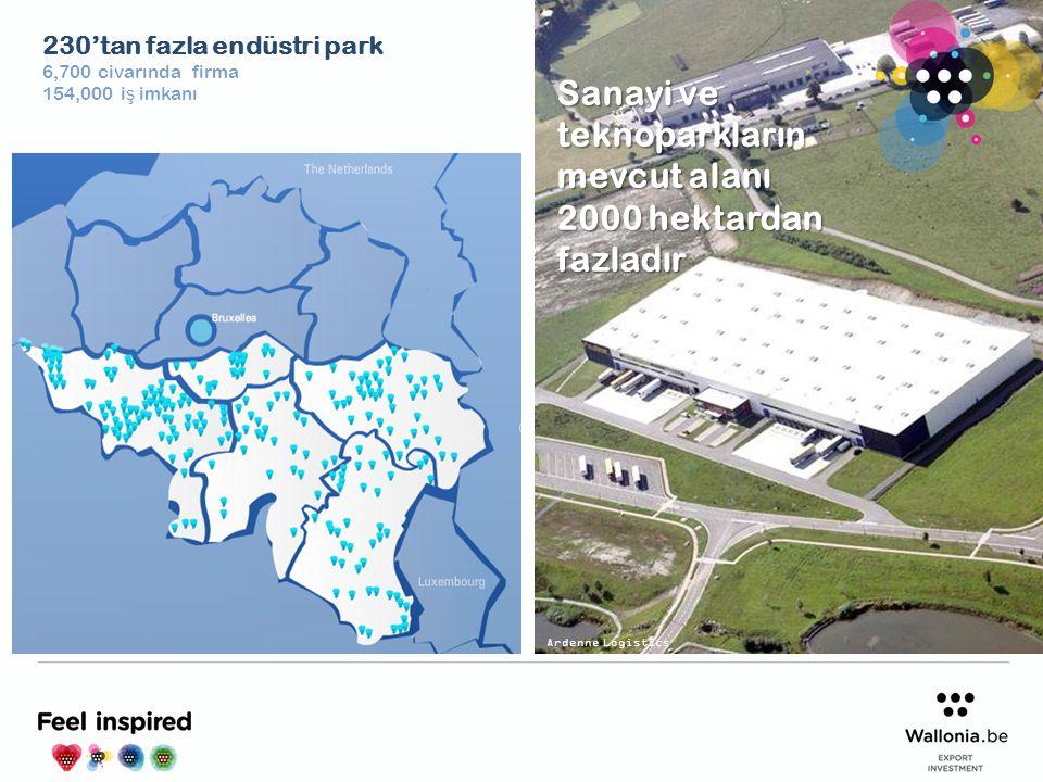 Sanayi ve teknoparkların mevcut alanı 2000 hektardan fazladır 230'tan fazla endüstri park 6,700 civarında firma 154,000 i ş imkanı Ardenne Logistics