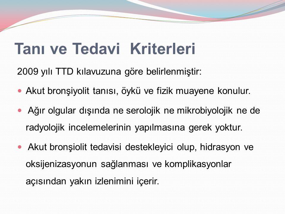 Tanı ve Tedavi Kriterleri 2009 yılı TTD kılavuzuna göre belirlenmiştir: Akut bronşiyolit tanısı, öykü ve fizik muayene konulur. Ağır olgular dışında n