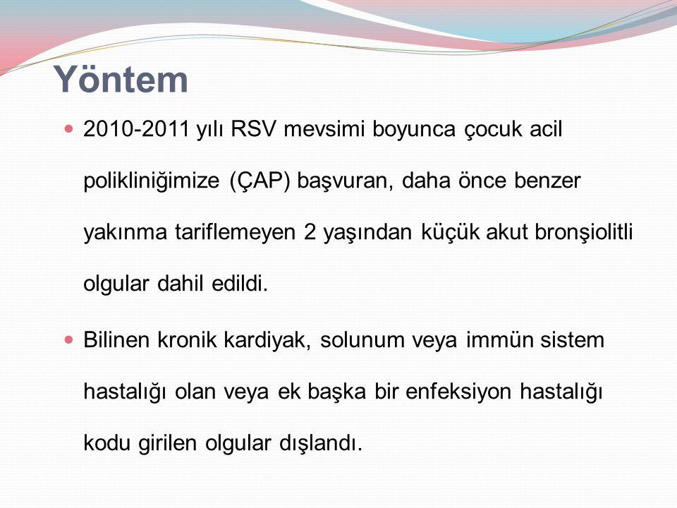 Yöntem 2010-2011 yılı RSV mevsimi boyunca çocuk acil polikliniğimize (ÇAP) başvuran, daha önce benzer yakınma tariflemeyen 2 yaşından küçük akut bronş