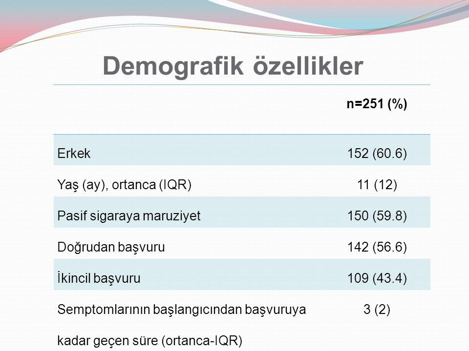 Demografik özellikler n=251 (%) Erkek 152 (60.6) Yaş (ay), ortanca (IQR) 11 (12) Pasif sigaraya maruziyet 150 (59.8) Doğrudan başvuru 142 (56.6) İkinc