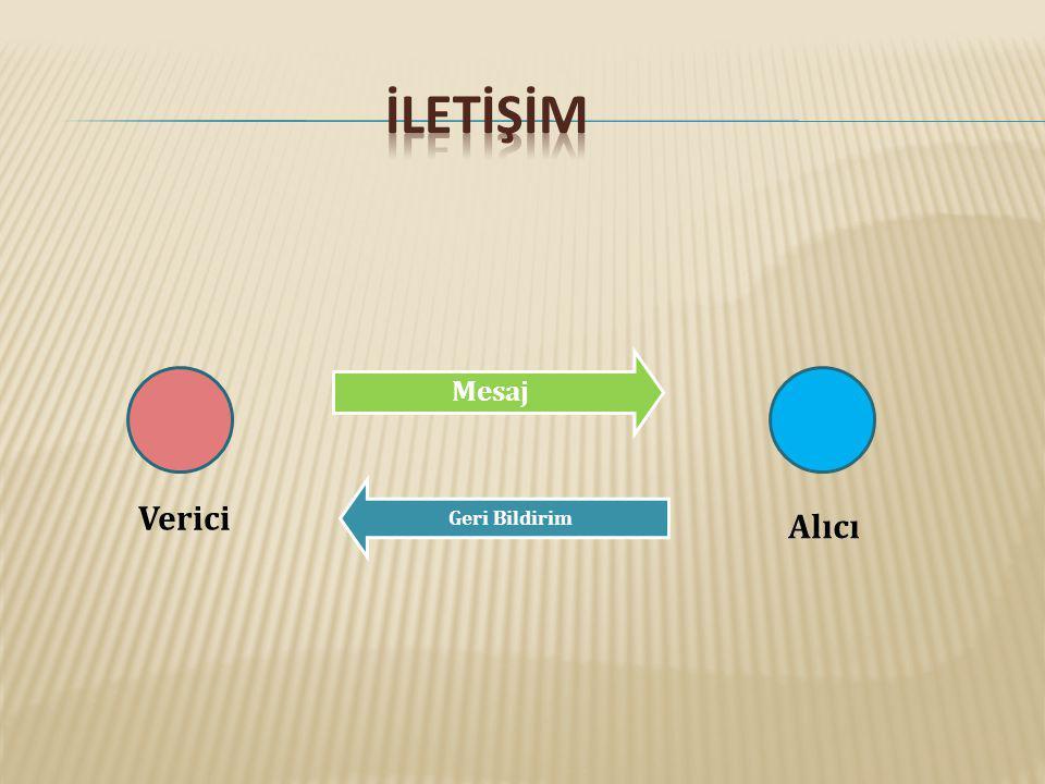 SÖZLÜ Dil %10 Dil Ötesi % 30 SÖZSÜZ Yüz ve Beden %60 Temas Mesafe Araçlar Bilinçli-Bilinçdışı
