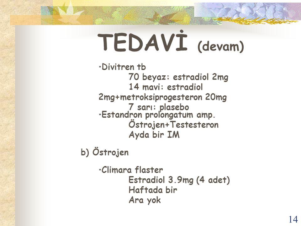 14 TEDAVİ (devam) Divitren tb 70 beyaz: estradiol 2mg 14 mavi: estradiol 2mg+metroksiprogesteron 20mg 7 sarı: plasebo Estandron prolongatum amp. Östro