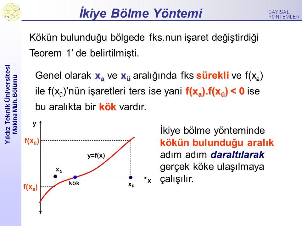 Yıldız Teknik Üniversitesi Makina Müh. Bölümü SAYISAL YÖNTEMLER İkiye Bölme Yöntemi Kökün bulunduğu bölgede fks.nun işaret değiştirdiği Teorem 1' de b