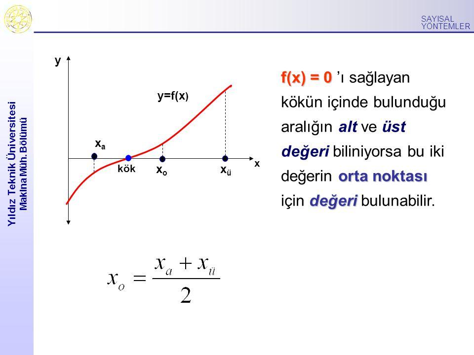 Yıldız Teknik Üniversitesi Makina Müh. Bölümü SAYISAL YÖNTEMLER xüxü y xaxa xoxo kök y=f(x ) x f(x) = 0 orta noktası değeri f(x) = 0 'ı sağlayan kökün