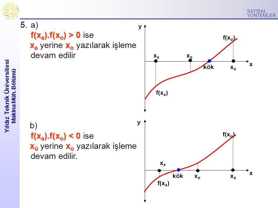 Yıldız Teknik Üniversitesi Makina Müh. Bölümü SAYISAL YÖNTEMLER xüxü y xaxa xoxo kök x f(x a ) f(x ü ) xüxü y xaxa xoxo kök x f(x a ) f(x ü ) 5.a) f(x