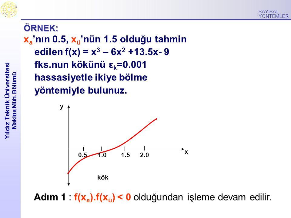 Yıldız Teknik Üniversitesi Makina Müh. Bölümü SAYISAL YÖNTEMLER x a 'nın 0.5, x ü 'nün 1.5 olduğu tahmin edilen f(x) = x 3 – 6x 2 +13.5x- 9 fks.nun kö
