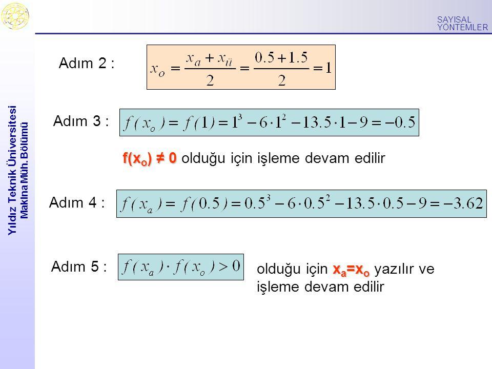Yıldız Teknik Üniversitesi Makina Müh. Bölümü SAYISAL YÖNTEMLER Adım 2 : Adım 3 : f(x o ) ≠ 0 f(x o ) ≠ 0 olduğu için işleme devam edilir Adım 4 : Adı