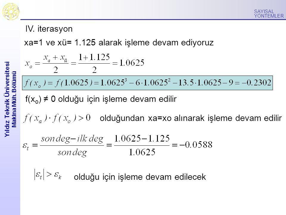 Yıldız Teknik Üniversitesi Makina Müh. Bölümü SAYISAL YÖNTEMLER xa=1 ve xü= 1.125 alarak işleme devam ediyoruz f(x o ) ≠ 0 olduğu için işleme devam ed