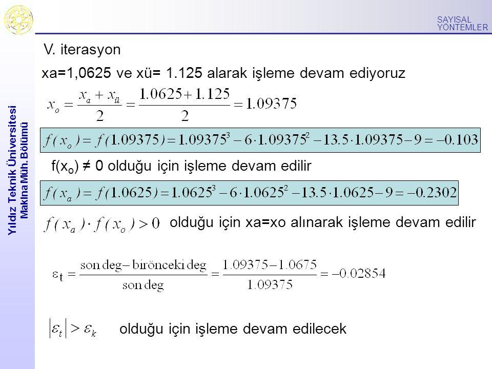 Yıldız Teknik Üniversitesi Makina Müh. Bölümü SAYISAL YÖNTEMLER xa=1,0625 ve xü= 1.125 alarak işleme devam ediyoruz f(x o ) ≠ 0 olduğu için işleme dev