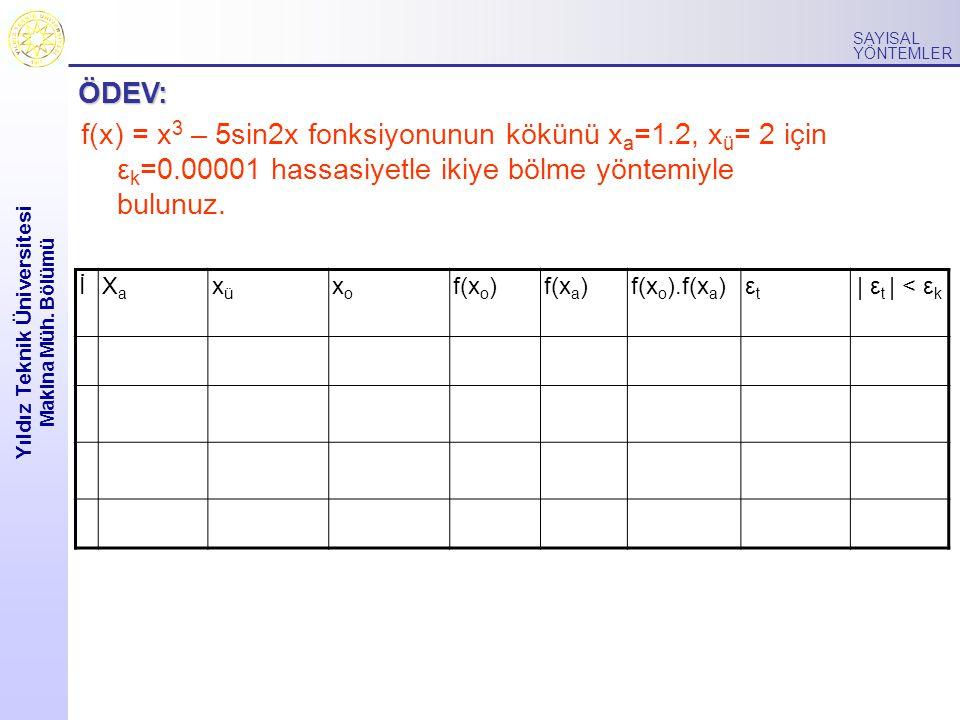 Yıldız Teknik Üniversitesi Makina Müh. Bölümü SAYISAL YÖNTEMLER f(x) = x 3 – 5sin2x fonksiyonunun kökünü x a =1.2, x ü = 2 için ε k =0.00001 hassasiye