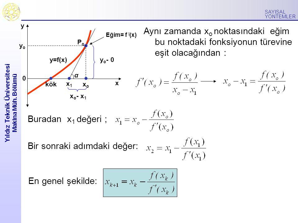 Yıldız Teknik Üniversitesi Makina Müh. Bölümü SAYISAL YÖNTEMLER 0 y x y=f(x) xoxo x1x1 kök Eğim= f   (x) yoyo y o - 0 x o - x 1 α PoPo Aynı zamanda x