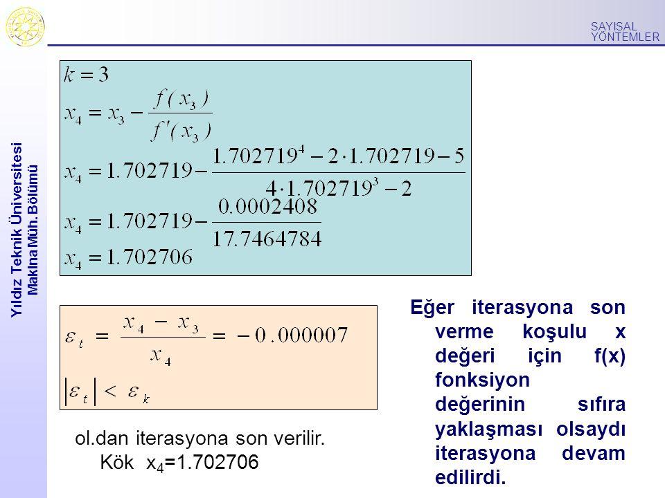 Yıldız Teknik Üniversitesi Makina Müh. Bölümü SAYISAL YÖNTEMLER ol.dan iterasyona son verilir. Kök x 4 =1.702706 Eğer iterasyona son verme koşulu x de