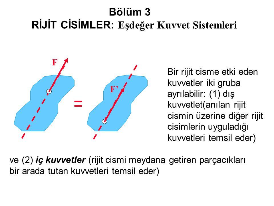 Bir rijit cisme etki eden kuvvetler iki gruba ayrılabilir: (1) dış kuvvetlet(anılan rijit cismin üzerine diğer rijit cisimlerin uyguladığı kuvvetleri temsil eder) F F' ve (2) iç kuvvetler (rijit cismi meydana getiren parçacıkları bir arada tutan kuvvetleri temsil eder) Bölüm 3 RİJİT CİSİMLER: Eşdeğer Kuvvet Sistemleri