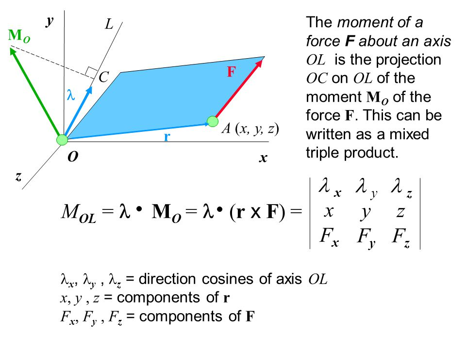 x F O The moment of a force F about an axis OL is the projection OC on OL of the moment M O of the force F.