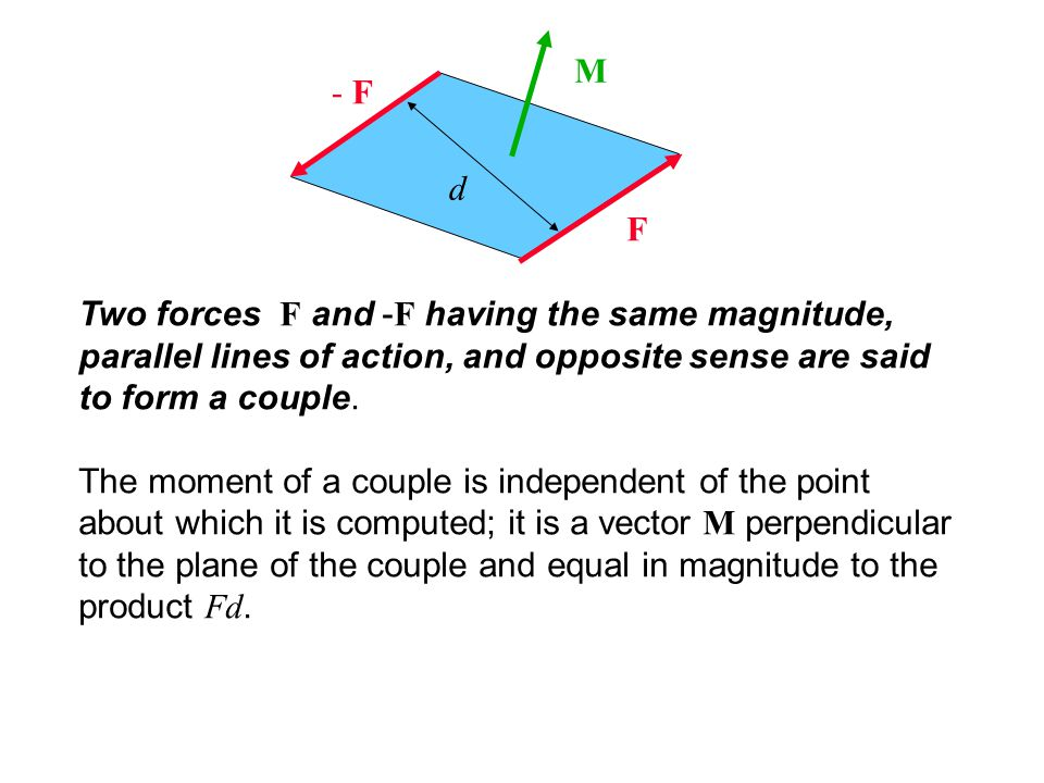 d F - F M Two forces F and - F having the same magnitude, parallel lines of action, and opposite sense are said to form a couple.