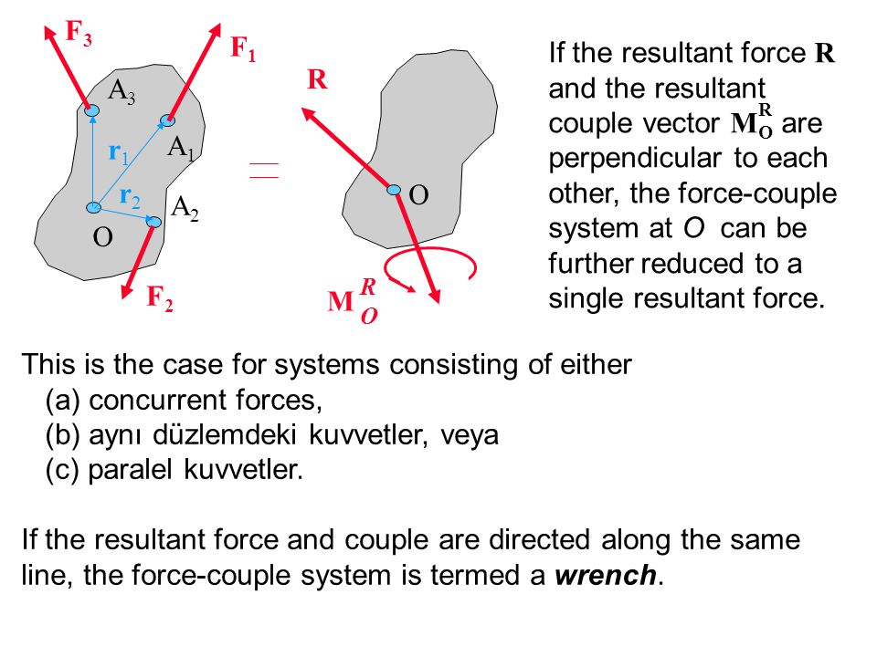 O A1A1 r1r1 F1F1 r2r2 A2A2 F2F2 A3A3 F3F3 R M RORO O This is the case for systems consisting of either (a) concurrent forces, (b) aynı düzlemdeki kuvvetler, veya (c) paralel kuvvetler.