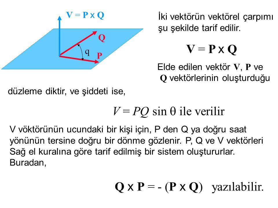q V = P x Q P Q İki vektörün vektörel çarpımı şu şekilde tarif edilir.