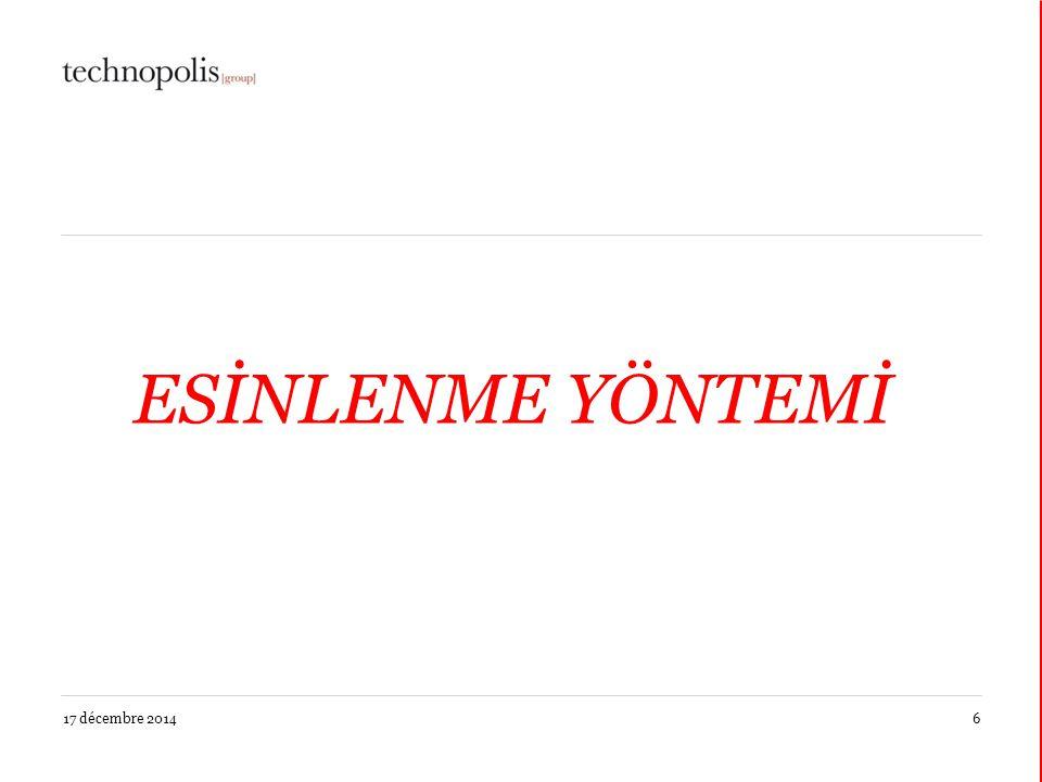 17 décembre 20146 ESİNLENME YÖNTEMİ