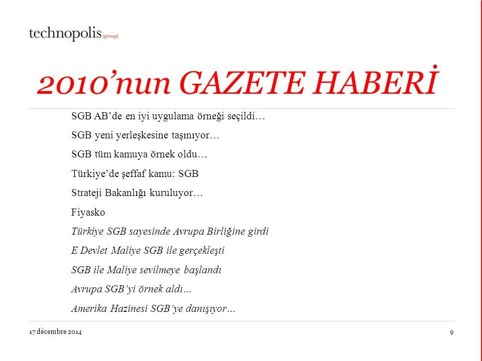 17 décembre 20149 2010'nun GAZETE HABERİ SGB AB'de en iyi uygulama örneği seçildi… SGB yeni yerleşkesine taşınıyor… SGB tüm kamuya örnek oldu… Türkiye