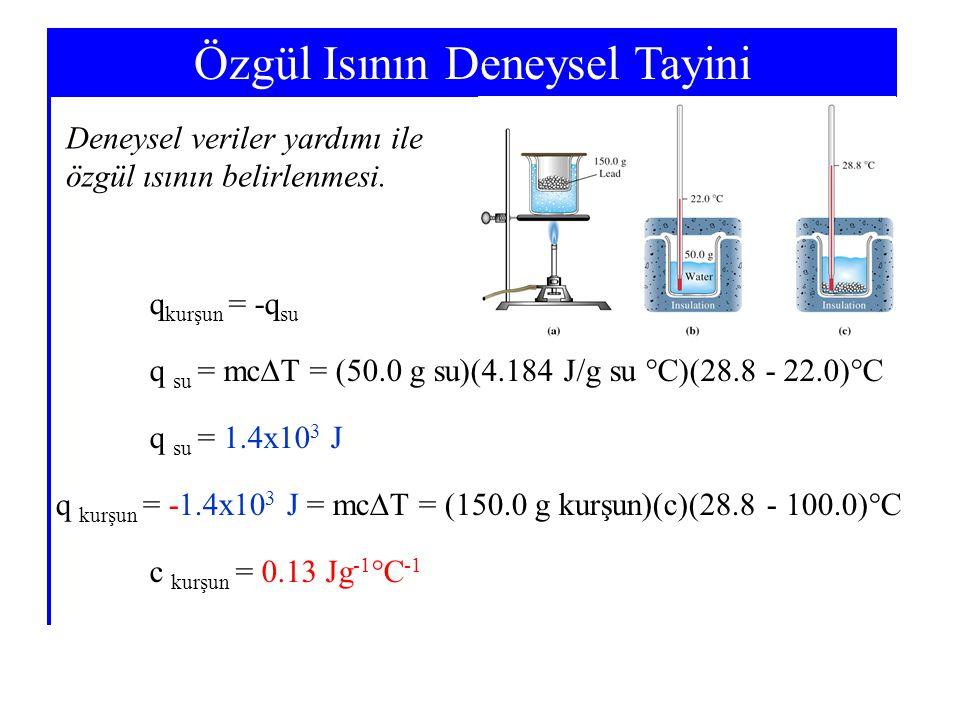 Özgül Isının Deneysel Tayini Deneysel veriler yardımı ile özgül ısının belirlenmesi. q kurşun = -q su q su = mc  T = (50.0 g su)(4.184 J/g su °C)(28.