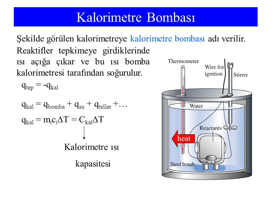 Kalorimetre Bombası q tep = -q kal q kal = q bomba + q su + q teller +… heat q kal = m i c i  T = C kal  T Kalorimetre ısı kapasitesi Şekilde görüle