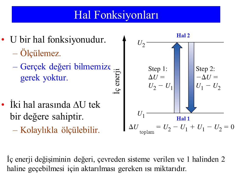 Hal Fonksiyonları U bir hal fonksiyonudur. –Ölçülemez. –Gerçek değeri bilmemize gerek yoktur. İki hal arasında  U tek bir değere sahiptir. –Kolaylıkl