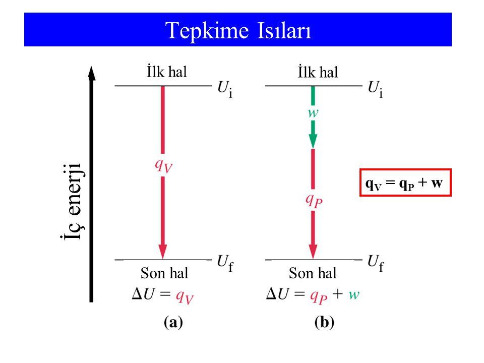 Tepkime Isıları İç enerji İlk hal Son hal İlk hal q V = q P + w