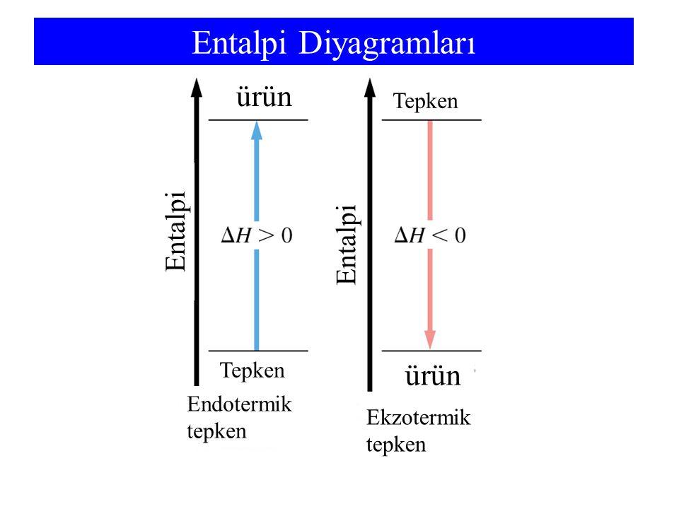 Entalpi Diyagramları Entalpi ürün Entalpi Tepken Endotermik tepken Ekzotermik tepken