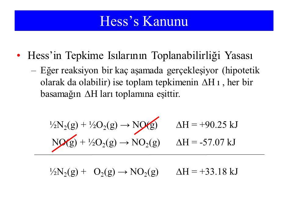 Hess's Kanunu Hess'in Tepkime Isılarının Toplanabilirliği Yasası –Eğer reaksiyon bir kaç aşamada gerçekleşiyor (hipotetik olarak da olabilir) ise topl