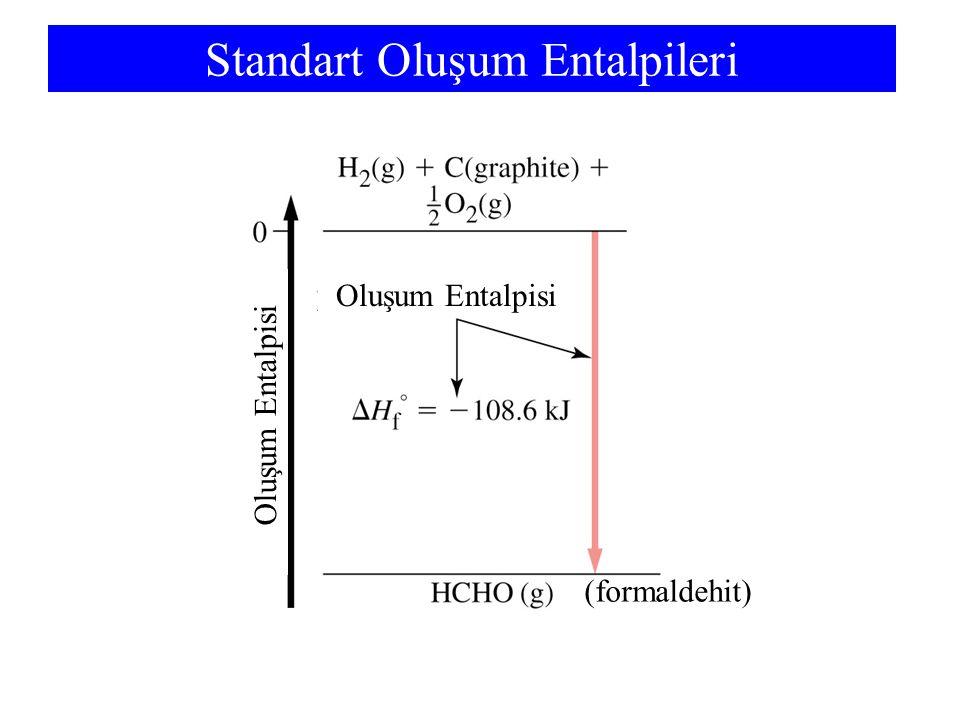 Standart Oluşum Entalpileri Oluşum Entalpisi (formaldehit)