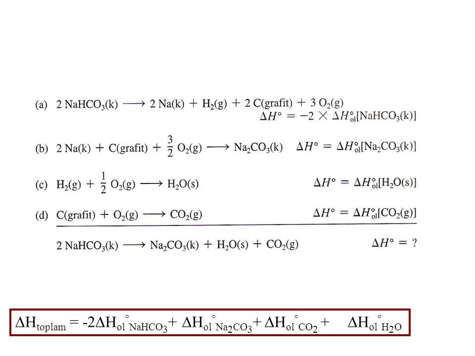  H toplam = -2  H ol ° NaHCO 3 +  H ol ° Na 2 CO 3 +  H ol ° CO 2 +  H ol ° H 2 O